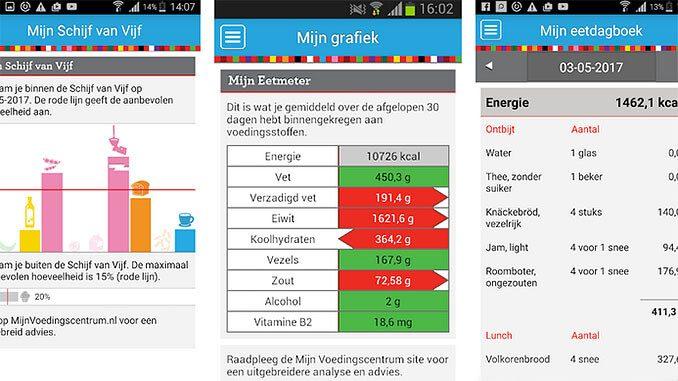 Mijn Eetmeter App